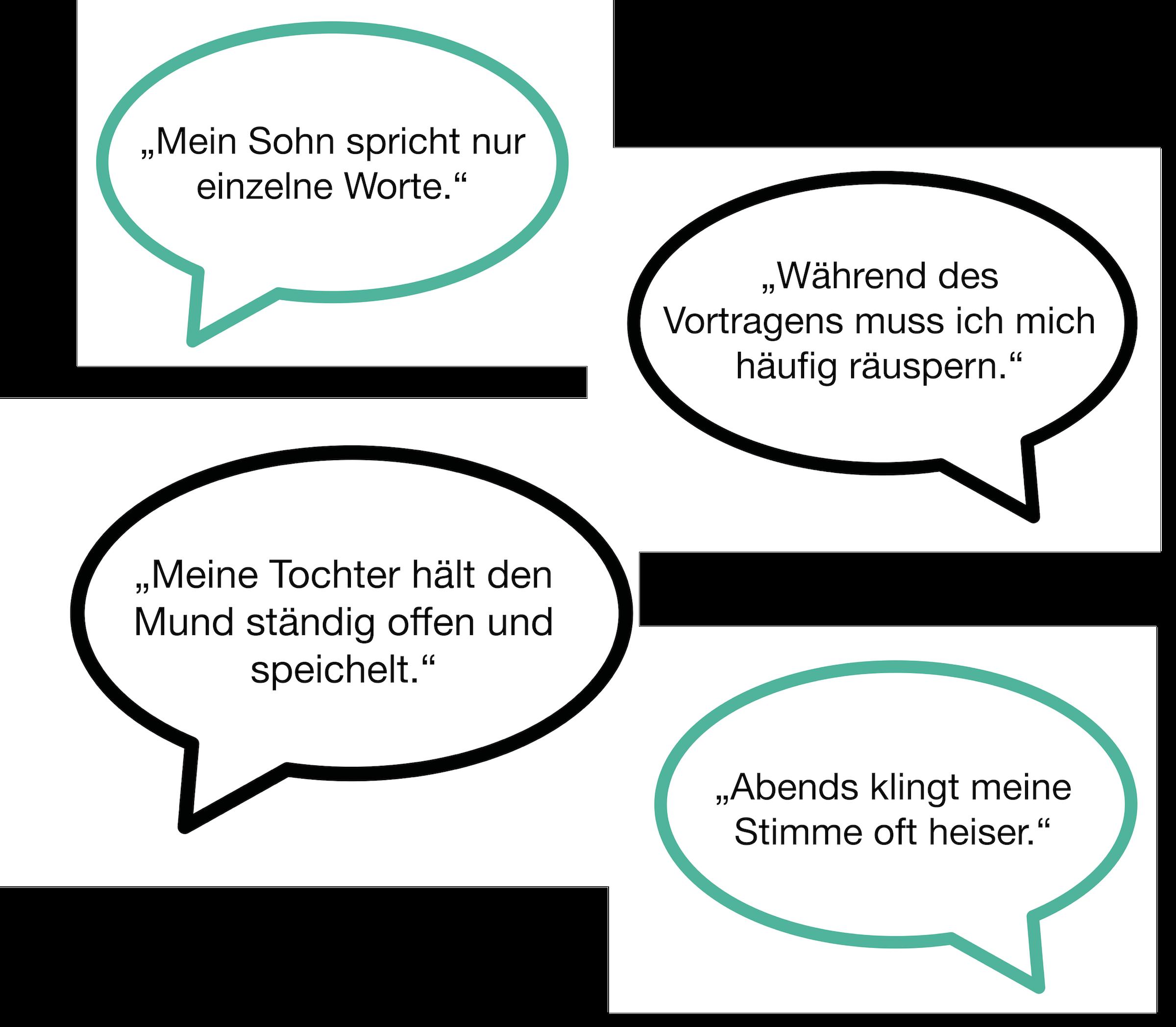 Riedl Logopädie Graz Sprechblasen